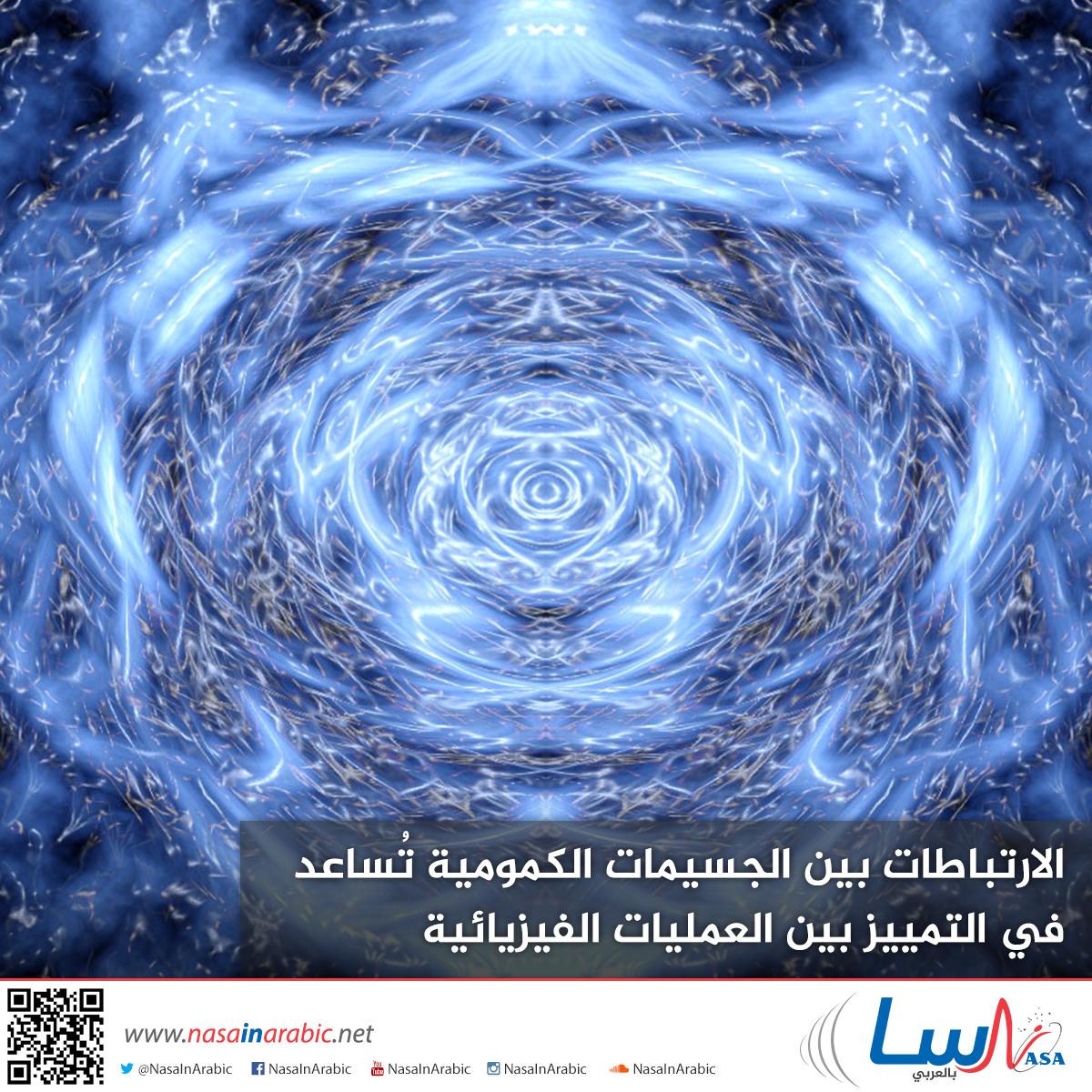 الارتباطات بين الجسيمات الكمومية تُساعد في التمييز بين العمليات الفيزيائية