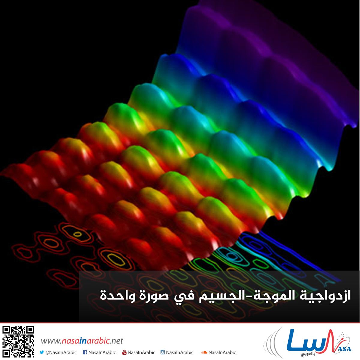 ازدواجية الموجة-الجسيم في صورة واحدة