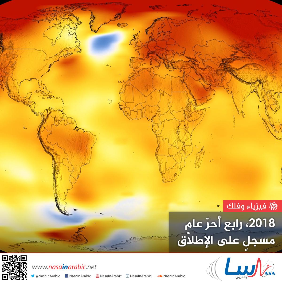 2018: رابع أحر عام مسجل على الإطلاق