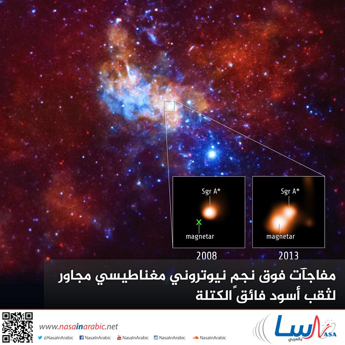 مفاجآت فوق نجمٍ نيوتروني مغناطيسي مجاور لثقب أسود فائق الكتلة