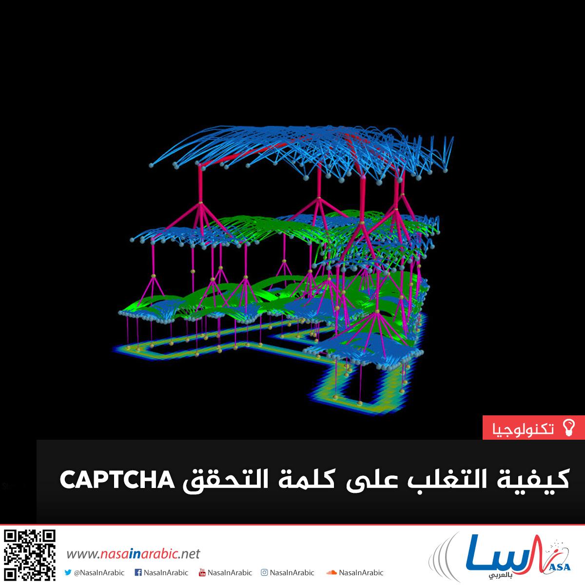 كيفية التغلب على كلمة التحقق CAPTCHA