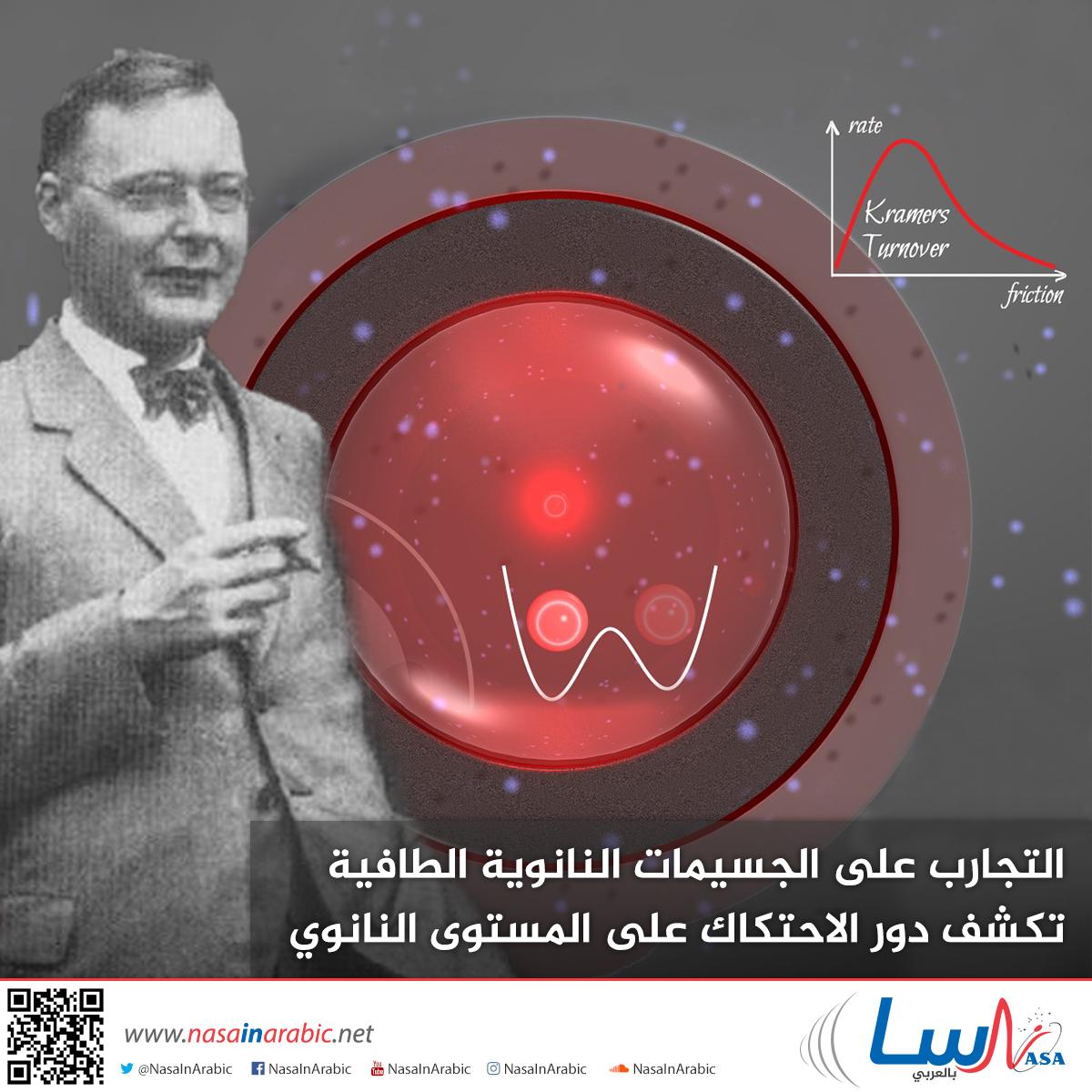 التجارب على الجسيمات النانوية الطافية تكشف دور الاحتكاك على المستوى النانوي