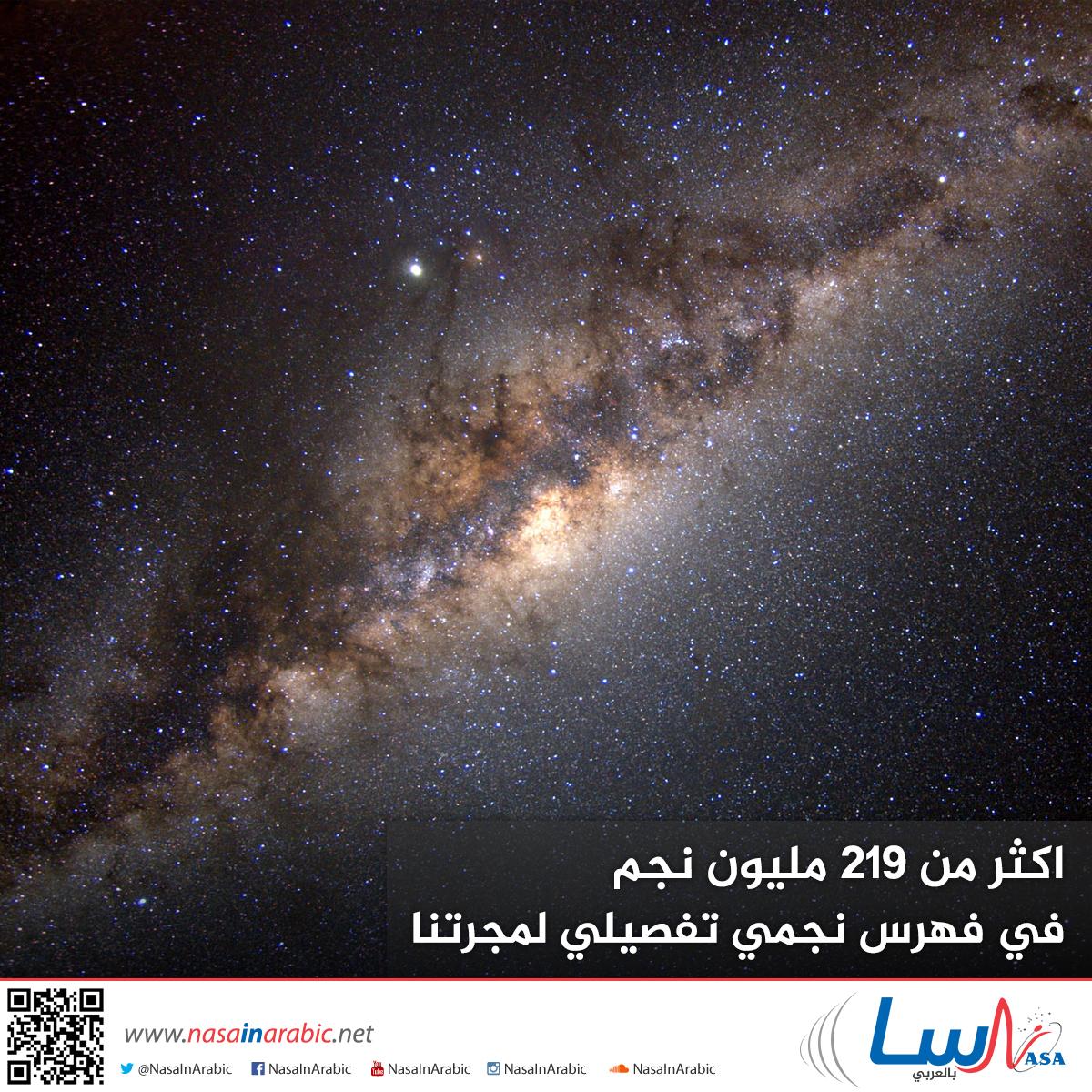 كاتالوج تفصيلي لدرب التبانة المرئية يضم أكثر من 219 مليون نجم