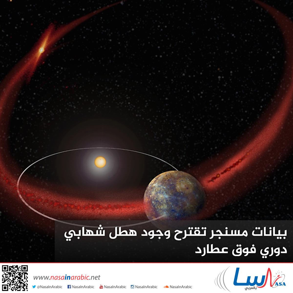 بيانات مسنجر تقترح وجود هطلٍ شهابيٍ دوريٍ فوق عطارد