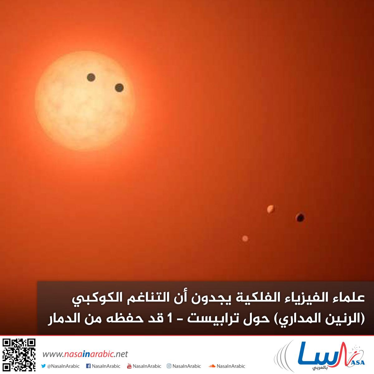 علماء الفيزياء الفلكية يجدون أن التناغم الكوكبي (الرنين المداري) حول ترابيست -1 قد حفظه من الدمار