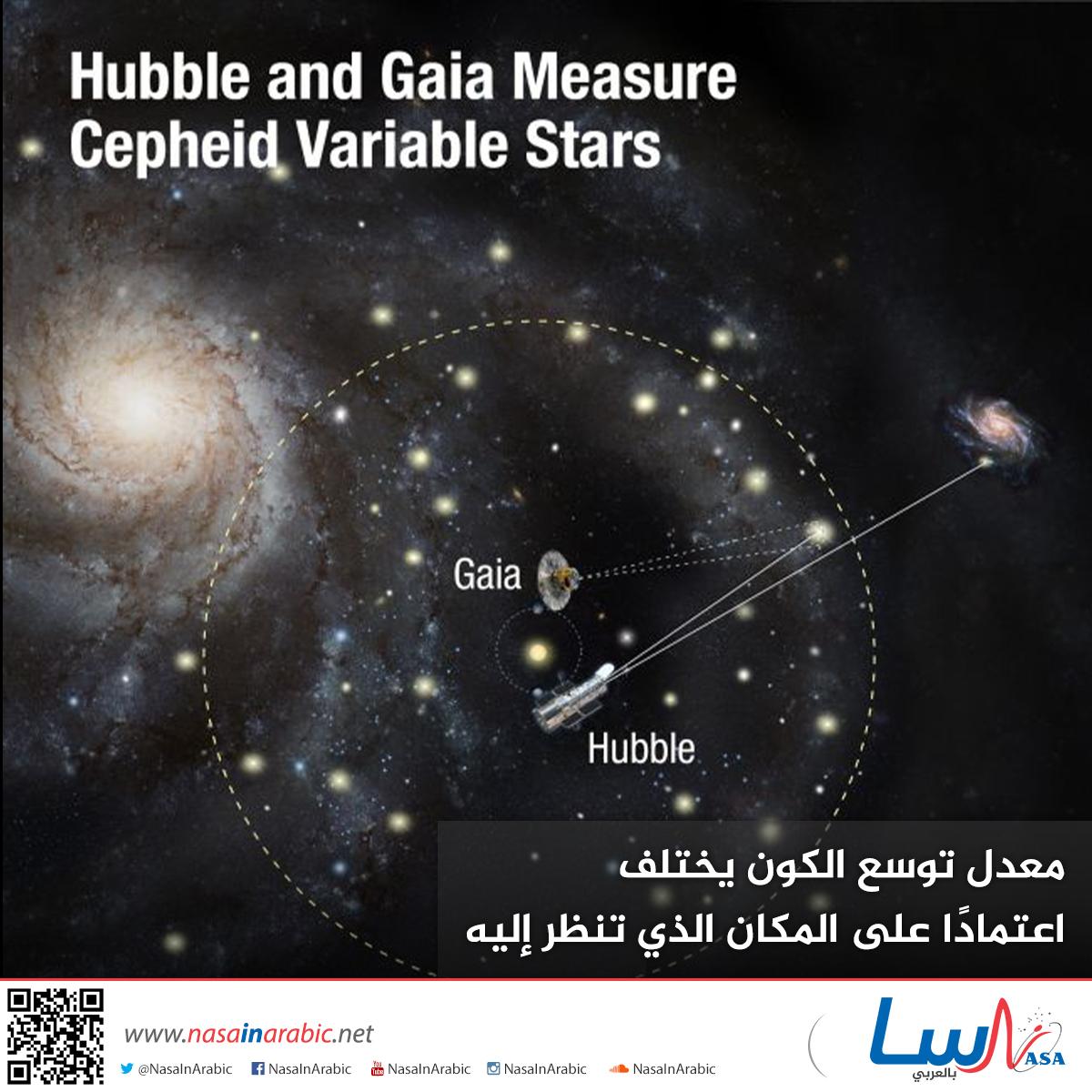 معدل توسع الكون يختلف اعتمادًا على المكان الذي تنظر إليه