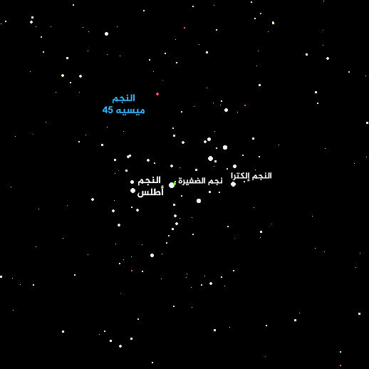 أطلس النجوم