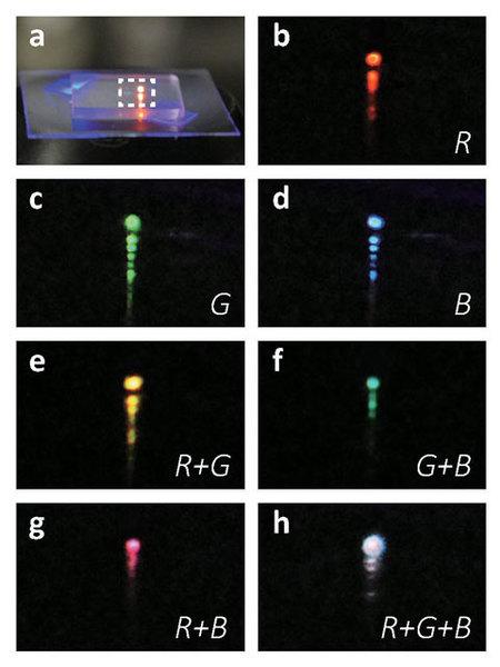 تُظهر هذه الصورة المجَمعة والمُقدمة من قِبل الباحثين، مجموعة من انبعاثات الألوان الصادرة من الطبقة النانوية متعددة القطاعات والظاهرة في الألوان الأحمر، الأخضر، الأزرق، الأصفر، الأزرق المائل للإخضرار، الأرجواني والأبيض. النقاطُ العلويةُ في كلِ صورةٍ هي صورة مباشرة من انبعاث الليزر، في حينِ أن الذيولَ تحت هذه النقاط هي انعكاس من الركيزة. المصدر: ASU/Nature Nanotechnology