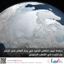 دراسة تبين تناقص الجليد في بحار العالم على الرغم من تزايده في القطب الجنوبي