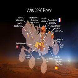 ناسا تعلن عن عناصر حمولة متجوّل المريخ 2020Mars