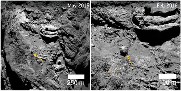 على سطح المذنب شوريوموف-جيراسيمنكو67P/Churyumov–Gerasimenk ، عُثِر على جلمود صخري بعرض 30 متر ويزن 12.8 مليون كيلوغرام وقد انتقل من مكانه لمسافة 140 متراً على المذنب المتجه نحو نقطة الحضيض وذلك في شهر آب/أغسطس من العام 2015، حين كان نشاط المذنب في أوجه. ويشير سهم في كلا الصورتين إلى الصخرة، وفي الصورة التي في الجهة اليمنى، تحدد الدائرة المكان الأصلي لصخرة كعلامة مرجعية. مصدر الصورة: ESA/Rosetta/MPS for OSIRIS Team MPS/UPD/LAM/IAA/SSO/INTA/UPM/DASP/IDA
