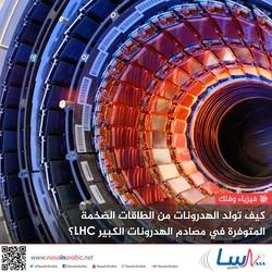 كيف تولد الهدرونات من الطاقات الضخمة المتوفرة في مصادم الهدرونات الكبير LHC؟