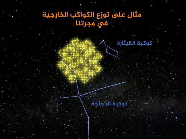 تقع المنطقة التي كان يرصدها كبلر في رقعة من السماء قرب كوكبة القيثارة وكوكبة الدجاجة. يمثل اللون الأصفر مجال رؤية كبلر.  المصدر: NASA Ames / N. Batalha and W. Stenzel