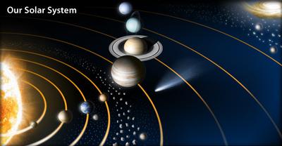 كم تبلغ سرعة سفر الجاذبية عبر النظام الشمسي.؟