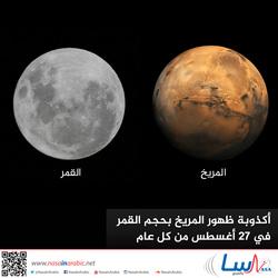 أكذوبة ظهور المريخ بحجم القمر في 27 أغسطس من كل عام