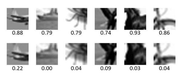 يمكن لتغيّر بسيط في الصور التي تحتوي على أقل عدد من التفاصيل الممكن التعرف عليها (MIRC-Minimal Recognizable Configurations) أن يؤدي إلى حدوث هبوط حاد في نسبة التعرّف عند البشر. تُظهر الصور في الأعلى أشكالاً تحتوي على عدد قليل من التفاصيل التي يمكن التعرف عليها MIRC، والصور في الأسفل تحتوي على نفس الأشكال ولكن بتفاصيل أقل، وفي أسفل كل صورة يوجد عدد يدل على معدل تعرف البشر على الصور. حقوق الصورة: معهد ويزمان للعلوم Weizmann Institute of Science.