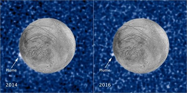 تظهر هذه الصور المركبة ما يشتبه على أنه عمود من المواد تنفجر من المكان نفسه على القمر الجليدي يوروبا التابع للمشتري بفارق زمني يقدر بسنتين. صور هابل كلا العمودين بالضوء فوق البنفسجي، ويمكن رؤيتهما كظل فيما يمر القمر أمام المشتري. حقوق الصورة: NASA/ESA/W. Sparks (STScI)/USGS Astrogeology Science Center