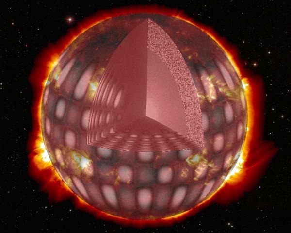 عرف العلماء الكثير عن عمر وطبيعة النظام الشمسي بالنظر إلى التذبذبات داخل النجم الأم. حقوق الصورة: ناسا/NASA
