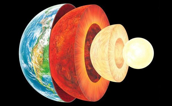 الطبقات المتعددة التي تؤلف التركيب الداخلي للأرض. المصدر: discovermagazine.com