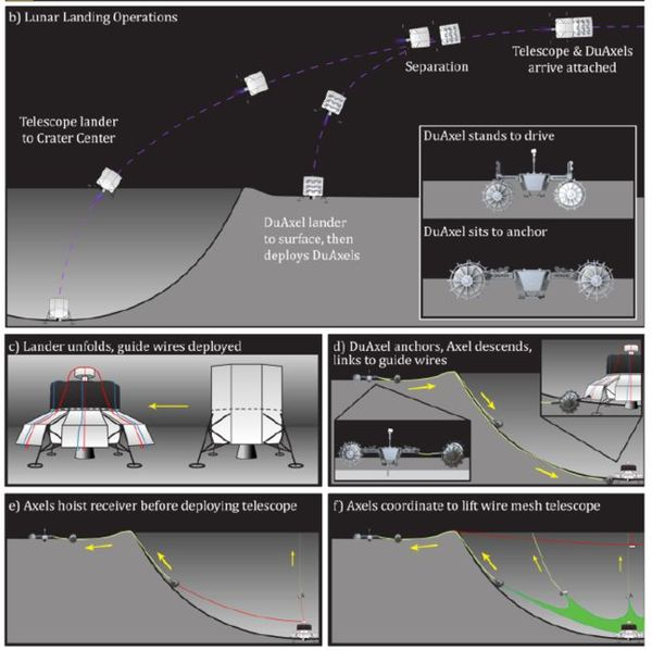 سيوضع التلسكوب ضمن فوهة بركان على الجانب البعيد للقمر. (حقوق الصورة: © Saptarshi Bandyopadhyay)