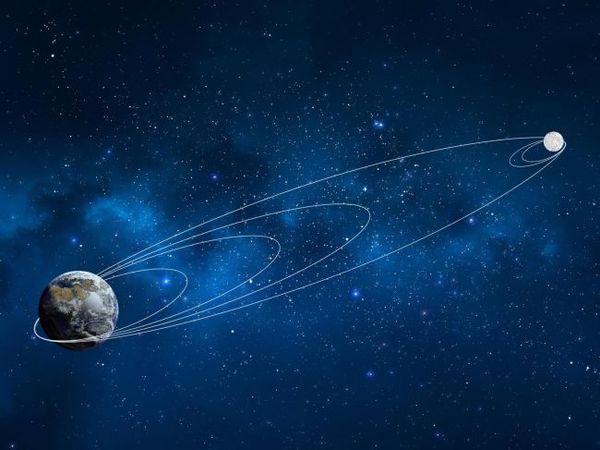 صورة فنية للمسار الإهليجي الطويل الذي قطعته المركبة في طريقها إلى القمر. حقوق الصورة: SpaceIL