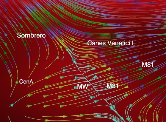 المَجْرَى الحالي للمجرات كما يظهر بشكل مفصل.