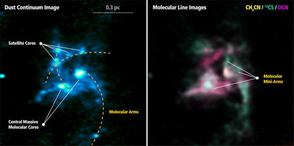 الجزء المركزي من منطقة التشكل النجمي G33.92+0.11  كما رصدها ألما.