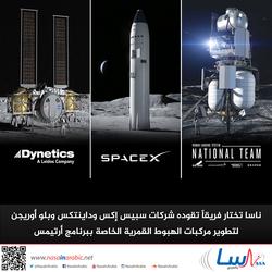 ناسا تختار فريقاً تقوده شركات سبيس إكس وداينتكس وبلو أوريجن لتطوير مركبات الهبوط القمرية الخاصة ببرنامج أرتيمس
