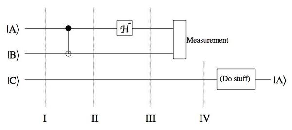 كيف تنقل حالة A إلى حالة C نقلا بعدياً كمومياً