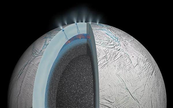 إنسيلادوس Enceladus
