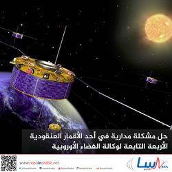حل مشكلة مدارية في أحد الأقمار العنقودية الأربعة التابعة لوكالة الفضاء الأوروبية