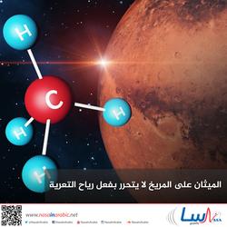 الميثان على المريخ لا يتحرر بفعل رياح التعرية