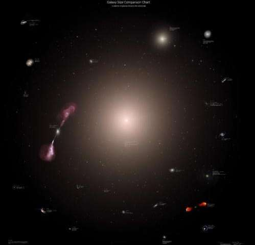 Galaxy sizes including IC 1101, the largest-known galaxy. Click for a zoomable version. Credit: Rhys Taylor