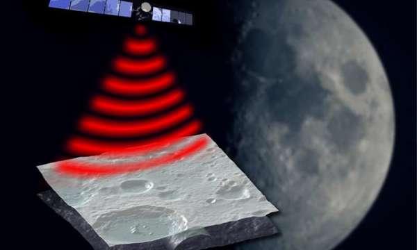 صورةٌ فنيةٌ لأداة الرادار المخصصة لمسح أنابيب الحمم البركانيّة تحت السّطح القمريّ. حقوق الصورة: NASA/U. Trento