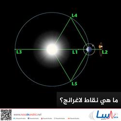 ما هي نقاط لاغرانج؟
