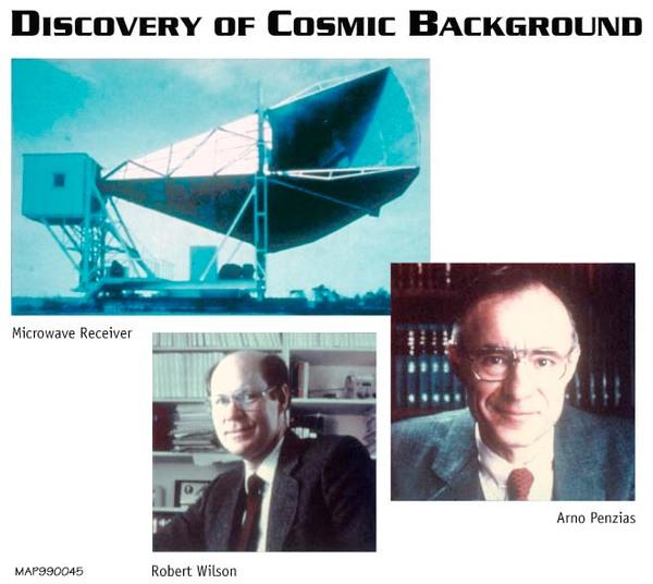 آرنو بينزياس وروبرت ويلسون مع المُستقبِل الميكرويّ.
