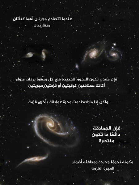صورة تستخدم صور المجرة من تلسكوب هابل الفضائي لتظهر ما الذي يحدث عند اصطدام مجرتين مختلفتين بالحجم.  المصدر: المركز الدولي لبحوث علم الفلك الراديوي.
