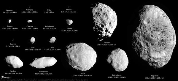 أقمار زحل الصغيرة بمقياس رسم 100 متر لكل بكسل. مقارنةٌ بين أحجام أصغر أقمار زحل كما بدت من مركبة كاسيني على مدار رحلتها التي بدأت منذ13 عاماً، وبالتكبير الكامل، تصبح دقة المقارنة 100 مترٍ للبيكسل الواحد.  حقوق الصورة: NASA / JPL / SSI / Emily Lakdawalla. Satellite dimensions from Thomas et al (2013).