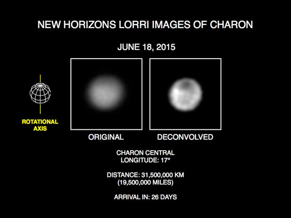 """تُظهر هذه الصور اكتشاف تفاصيل سطحية مهمة على سطح شارون، أكبرِ أقمار بلوتو. التُقطت هذه الصور بواسطة LORRI في 18 حزيران 2015. الصورة اليُسرى هي الصورة الأصلية، أكبر بأربعِ مرات من حجمها الأصلي الذي التُقطت به. الصورة اليمنى هي الصورة المعالجة باستخدام """"إزالة الالتفاف"""". قد تعطي هذه الطريقة في المعالجة تفاصيل زائفة، وبالتالي فإن التفاصيل الدقيقة هنا يجب أن يتم تأكيدها على ضوء الصور الجديدة والتي سيتم التقاطها خلال الأسابيع القادمة."""