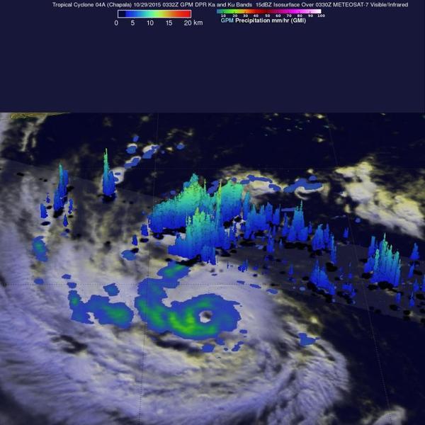 صورة من مرصد GPM ثلاثية الأبعاد لهطول الأمطار وارتفاعات سحب تشابالا في الساعة 11:32 مساءً في 29 أكتوبر، وجدت أمطاراً قرب المركز بمعدل 28 ملم (1.1 إنش) بالساعة وصولاً إلى 64 ملم(2.5 إنش) بالساعة شرق المركز.