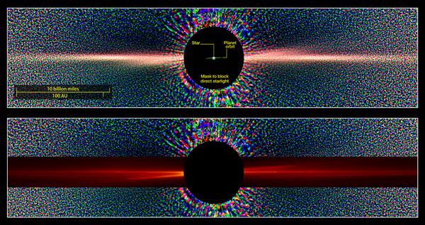 يظهر في الصورة مقارنة بين مشهدين لنجم بيتا بيكتوريس والضوء المتشتت، الأول تمت مشاهدته من قبل تلسكوب هابل الفضائي، والثاني هو الناتج عن عملية المحاكاة. المصدر: في الأعلى: NASA/ESA and D. Golimowski/Johns Hopkins University، في الأسفل: NASA Goddard/E. Nesvold and M. Kuchner.