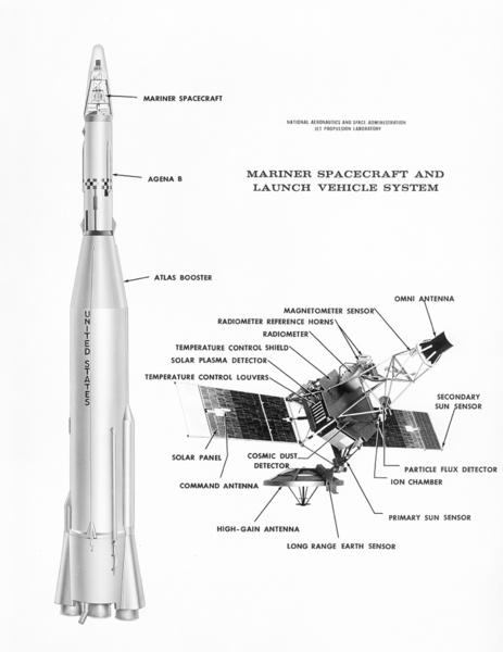 صورة توضيحية لسلسلة مركبات مارينر ومراكب إطلاقها. استكشفت مركبات مارينر كوكب عطارد والزهرة والمريخ.  .المصدر: JPL