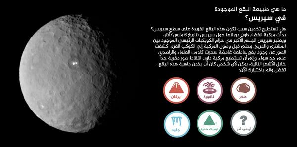 ما هي البقع التي توجد على كوكب سيريس؟