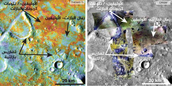 قدّر الباحثون كمية الكربون الموجودة على أرض أكبر مستودعات المريخ المعروفة المحتوية عليه، باستعمال بياناتٍ من خمسة أدواتٍ موجودةٍ على ثلاث مركباتٍ مريخيةٍ مختلفةٍ تابعةٍ لناسا، بما في ذلك الخصائص الفيزيائية لنظام التصوير بالانبعاث الحراري (يسار)، ومعلومات المعادن من مطياف التصوير المدمج لاستطلاع المريخ (يمين). ملكية الصورة: NASA/JPL-Caltech/ASU/JHUAPL