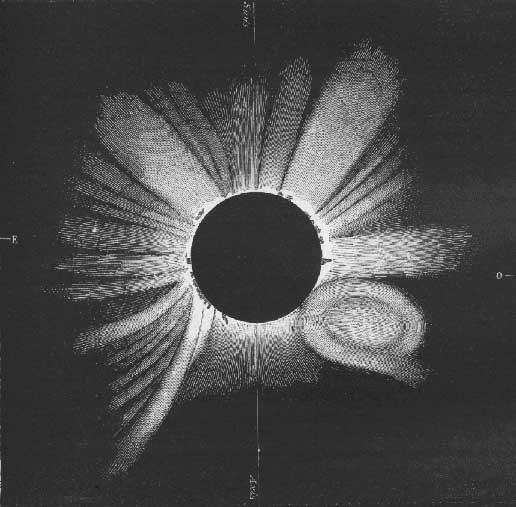 أعطى الكسوف الكلي للشمس عام 1860 (كما هو موضح في الرسم التخطيطي من تلك الفترة الزمنية) العلماء نظرة أولية على القذف الكتلي الإكليلي coronal mass ejection، وهو سحابة من مواد شمسية قُذفت من الشمس لملايين الأميال في الساعة الواحدة. تُرى هذه الأحداث أثناء الكسوف فقط، أو باستخدام الكوروناجراف (coronagraph)، وهي أداة تخلق كسوفاً شمسياً اصطناعياً، لأن سطح الشمس المضيء مغطى بالإكليل الشمسي الخافت نسبياً. حقوق الصورة: G. Tempel (public domain