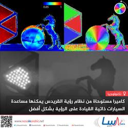 كاميرا مستوحاة من نظام رؤية القريدس يمكنها مساعدة السيارات ذاتية القيادة على الرؤية بشكل أفضل