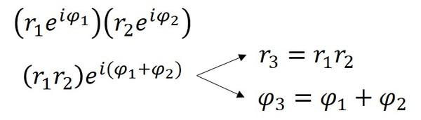 يُظهر استخدام الصيغة القطبية للأعداد المركبة لماذا يتم ضرب المسافات وجمع الزوايا. حقوق الصورة: Robert J. Coolman