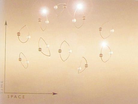 توضح الصورة  التفاعلات التي تحصل في الفراغ الكمومي في المستوى الإحداثي للزمكان (المكان والزمان)، حيث تنبثق أزواجٌ من الجسيمات من العدم ثم تقوم هذه الجسيمات بفناء بعضها البعض وفقاً لمبدأ اللا دقة.