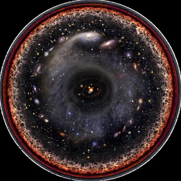 خريطة الكون