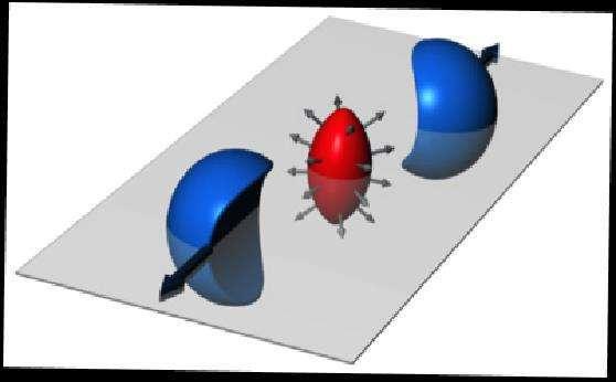 يوضّح الشكل مدى صِغر قطرة متطاولة من بلازما الكوارك-غلون التي تشكّلت نتيجة اصطدام نواتين ذريتين ببعضهما بالقرب من المركز.  التوزّع الزاوي للجزيئات المنبعثة يجعل تحديد خصائص بلازما الكوارك-غلون أمراً ممكناً ومن ضمنها اللزوجة.  المصدر: جامعة نيويورك الحكوميّة (State University of New York).